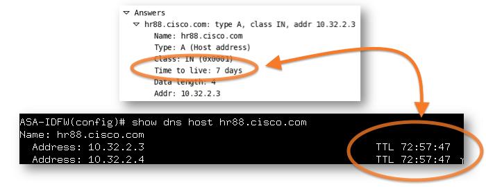 ASA FQDN DNS